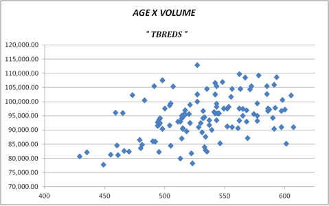 ThoroView scatter chart